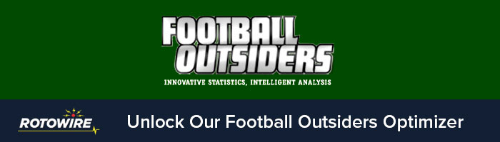 RotoWire Football Outsiders/Sports Info Solutions Optimizer