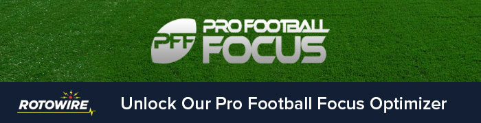 RotoWire Pro Football Focus Optimizer