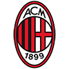 AC Milan Depth Chart